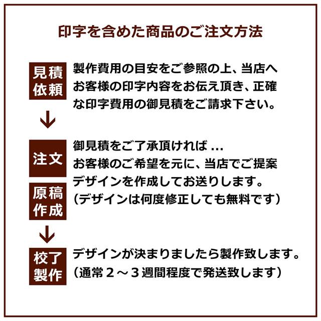 Kinji001